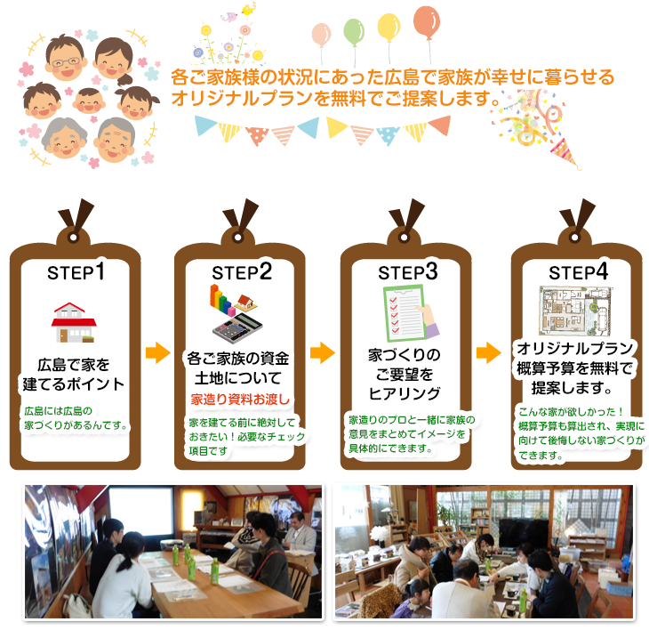 各ご家族様の状況にあった広島で家族が幸せに暮らせるオリジナルプランを無料でご提案します。